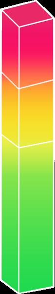 Istogramma da verde a rosso che indica il cuneo fiscale - Welfare aziendale